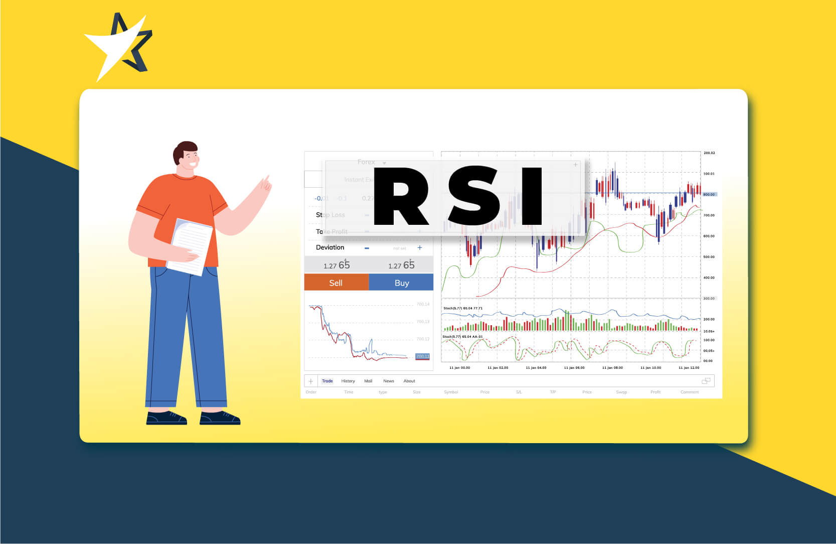 The RSI Indicator in ExpertOption