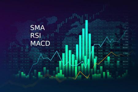 ExpertOptionで取引戦略を成功させるためにSMA、RSI、MACDを接続する方法